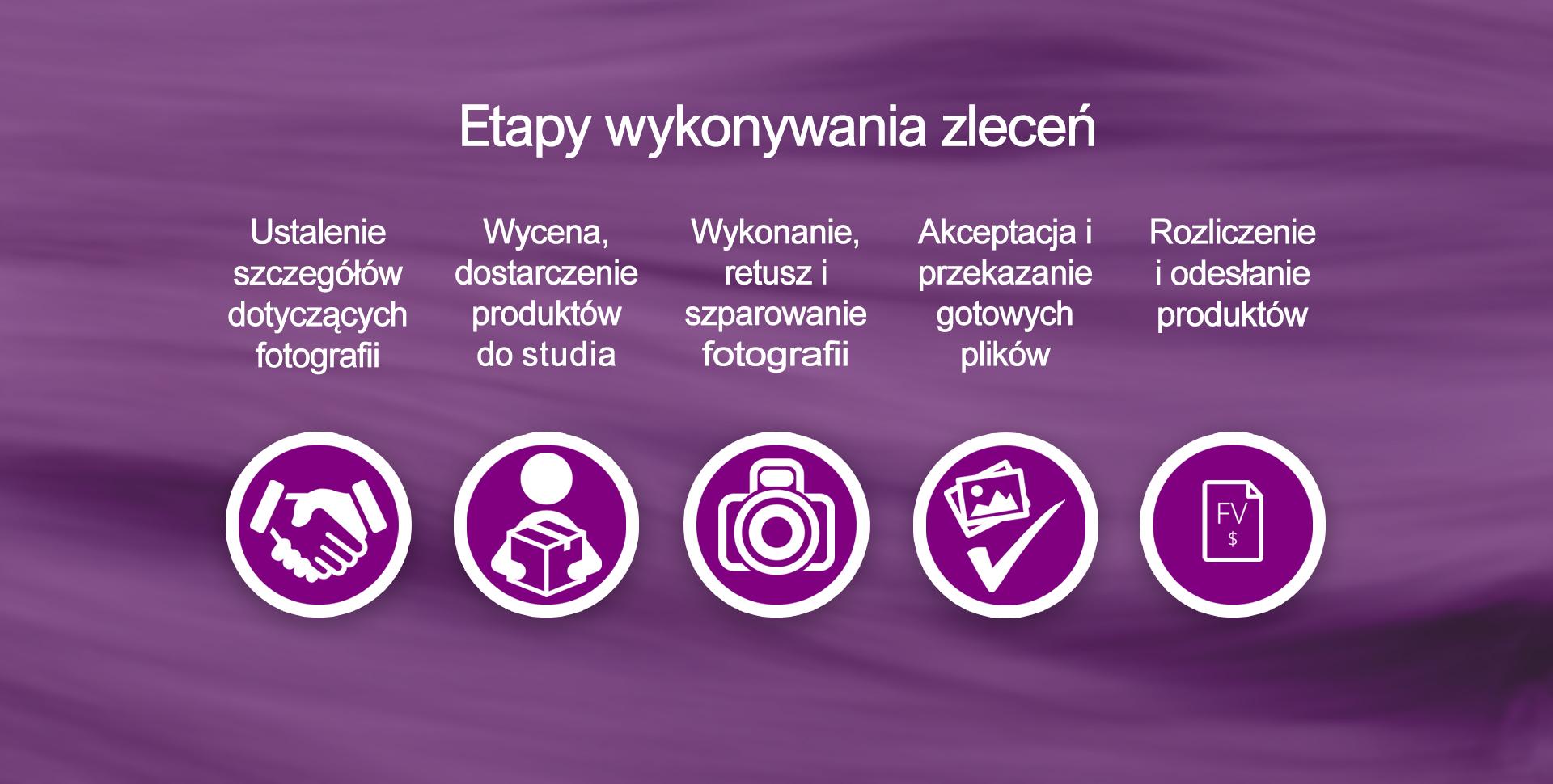 Packshot Oława Wrocław Jelcz